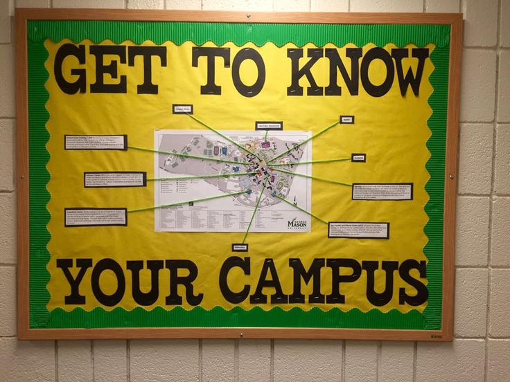 """""""Get To Know Your Campus""""  August/September Bulletin Board for my freshman hall"""