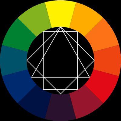 Farbharmonie – Bezugsfiguren im zwölfteiligen Farbkreis –   http://www.beta45.de/farbcodes/theorie/itten/bsp03.html