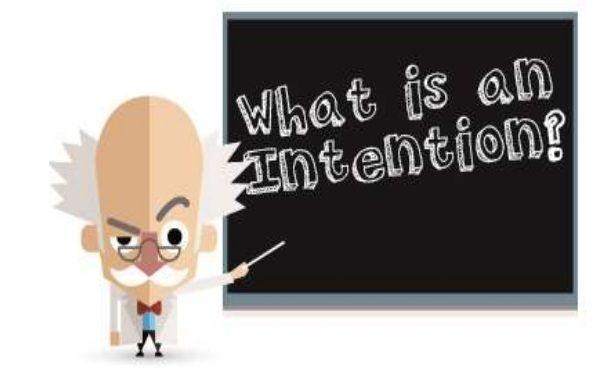 Contoh Ungkapan Dan Dialog Percakapan Expression Intention Dalam Bahasa Inggris…