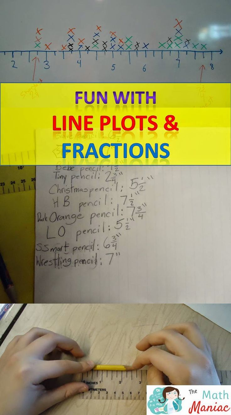 Check Out This Fun Lesson That Integrates Measurement, Fractions And Line  Plots A Great