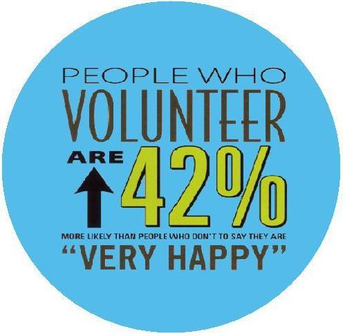 "Another reason for consider volunteering on your vacation: ""People who #volunteer..."""