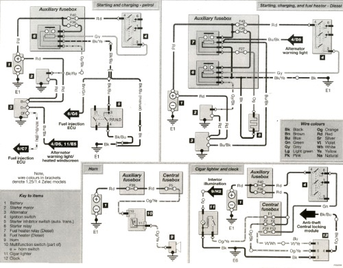 basic hot rod wiring diagram images basic headlight wiring ford hub wiring diagram diagrams for car or truck