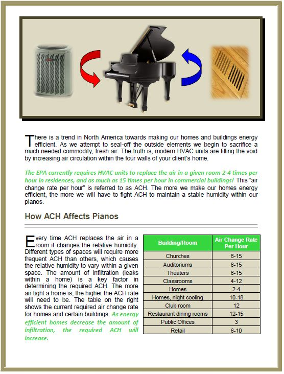 7 best 5 steps to preserving pianos images on pinterest for Piccoli piani energetici efficienti