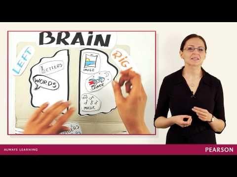Odcinek 1: Wstęp do efektywnego zapamiętywania i mnemotechnik.