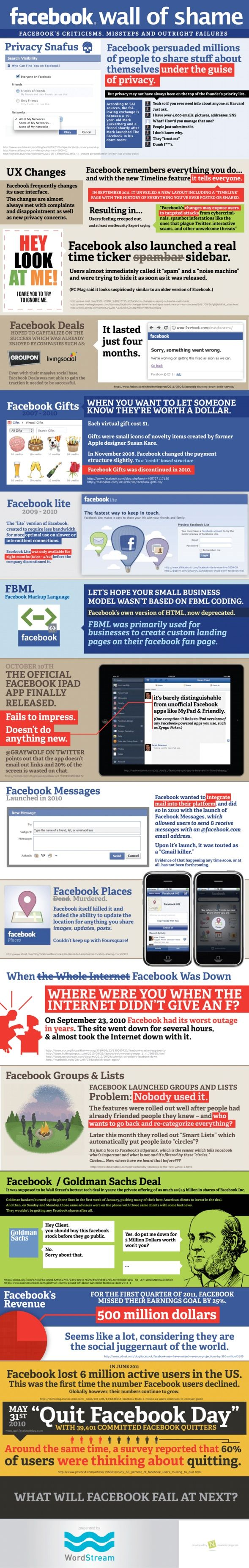 A History of Facebook Failures - You're going to have failures when you have a huge user base and introduce new features but it's interesting to see.