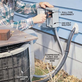 spring clean your air conditioner