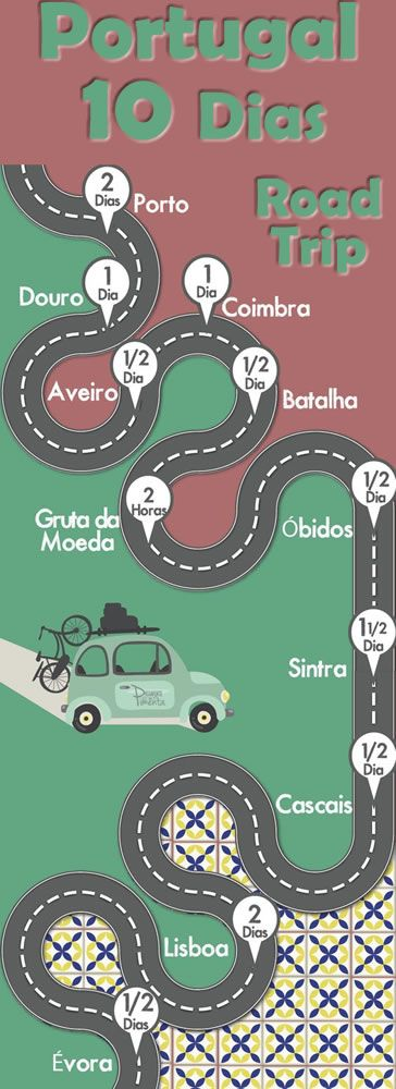Tà afim de fazer uma roadtrip por Portugal ou apenas conhecer mais um roteiro interessante pela terra de Camões? Não perca o post da Mayte do Passaporte com Pimenta.