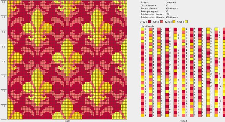Королевская лилия: посадка и уход, описание, фото