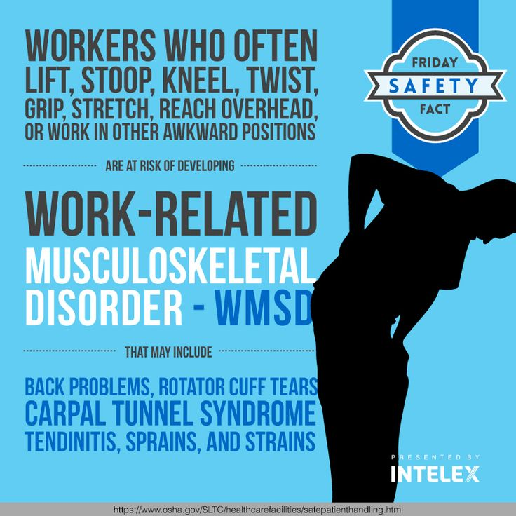 Friday Safety Fact Musculoskeletal Disorders When It