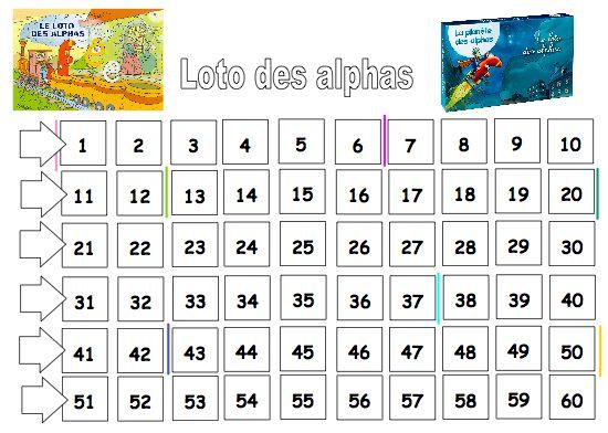 la feuille de route du loto des alphas de 1 à 60