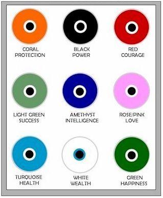 Evil Eye Jewelry And Bead Color Sariblue Talisman Evil Eye