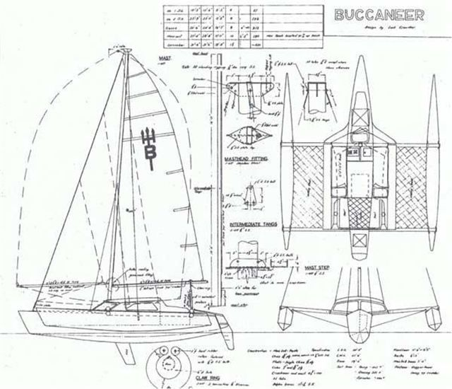 17 Best images about Botes on Pinterest | Boat design, Boats and Sailing ships