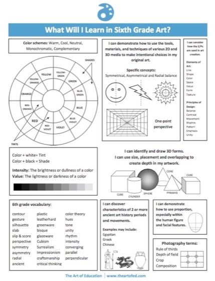 Classroom Handout Ideas ~ Best art handouts ideas on pinterest