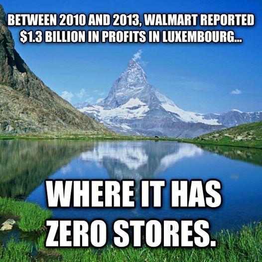 ウオルマート巧みな税金逃れ  2010年と2013年の間に、ウオルマートはルクセンブルグで13億ドル(1,300 億円 @\100)の利益を計上。。。 そこには店はゼロ    タックス・ヘイヴン[1] (英 : tax haven)とは、一定の課税 が著しく軽減、ないしは完全に免除される国や地域のことである。租税回避地(そぜいかいひち) Wikipedia  ウォルマート(Wal-Mart Stores, Inc.)は、アメリカ合衆国 アーカンソー州 に本部を置く世界最大のスーパーマーケット チェーンであり、売上額で世界最大の企業である。 ウォルマートは、760億ドル(7兆6千億円)を上回る資産を、世界中に張り巡らした海外の租税回避地を通じて所有している。このことは、同社の年次報告書を読んでも分からないこと。同社は少なくとも78の海外子会社や支援を持っており、2009年以降30以上を創られている。米国証券報告書にはそのどれ一つとして書かれていない。このおかげで、同社はこの6年間で所得税3,500億円以上を節税している。年次報告者から分かる。  Wal-Mart Stores