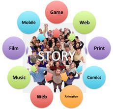 Telling story across all platforms and ancillary outlets