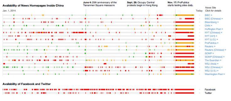 30 charts and maps that explain China today - The Washington Post