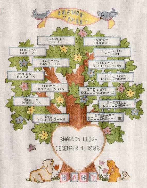 Family Tree Pedigree Genealogy Sampler Custom Cross Stitched with Personalization
