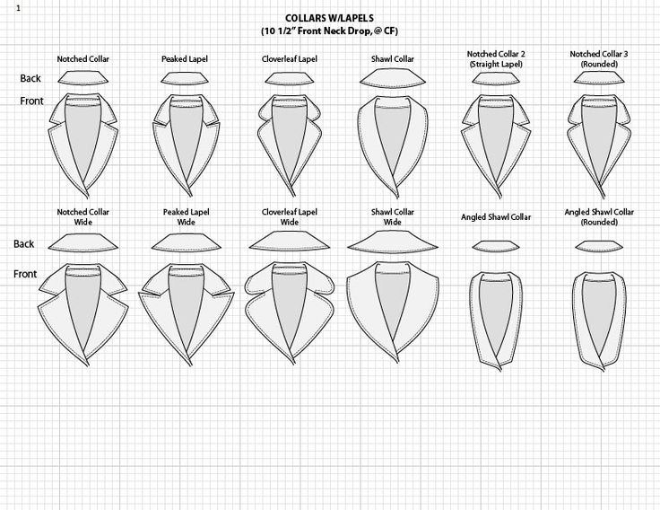 Fashion Sketch Templates- Adobe Illustrator vector sketches - jacket collars