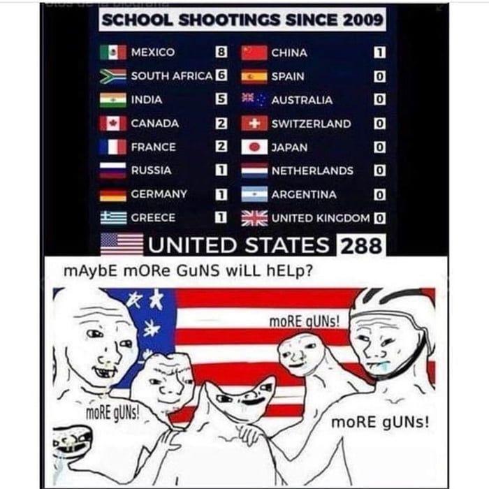 Make America Great Britain Again America Funny America Memes Memes