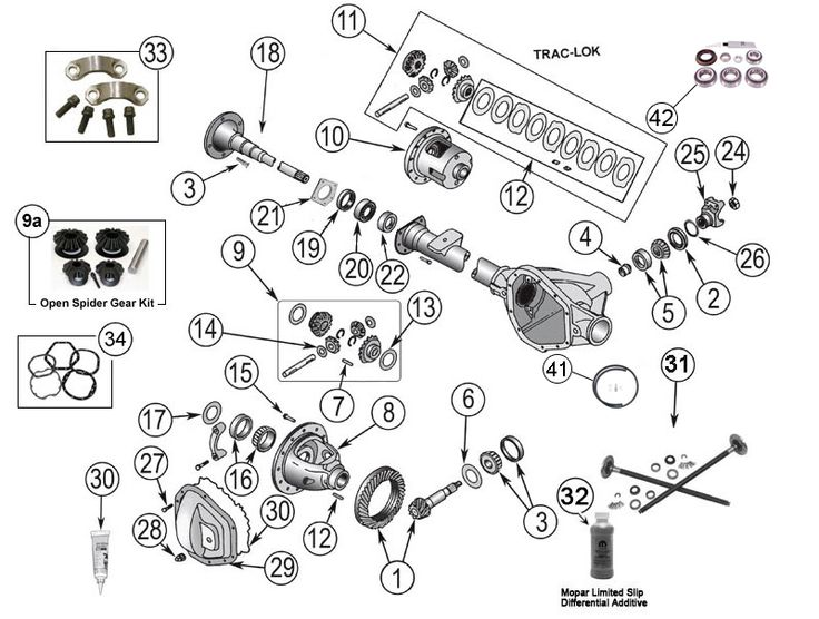 Dana 35 Rear Axle Parts for Liberty KJ & KK | Jeep Liberty