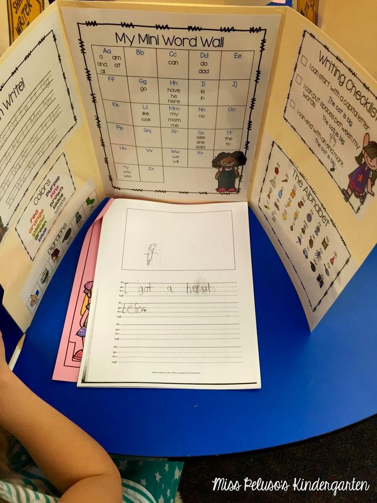Writing Offices (K-2) are a great way to help your students become independent writers. These are editable and customizable to grow with your students needs!