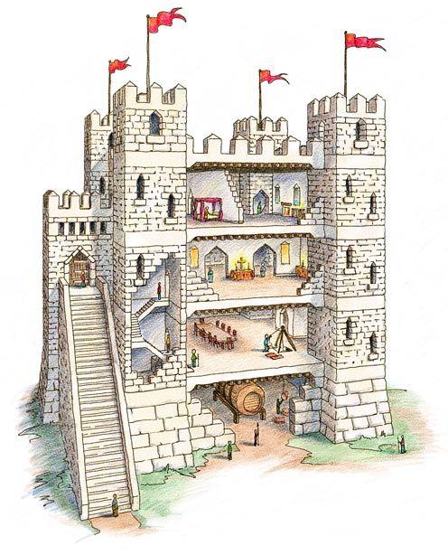 La torre del homenaje o torreón es la estructura central del castillo medieval. Es más alta que la muralla, y por lo general se podía aislar del resto de la fortaleza. Sirve de residencia del castellano y cumple con las funciones más destacadas del castillo, albergando las estancias más importantes, si sucumbiesen el resto de las defensas, esta torre proporcionaría un último refugio.
