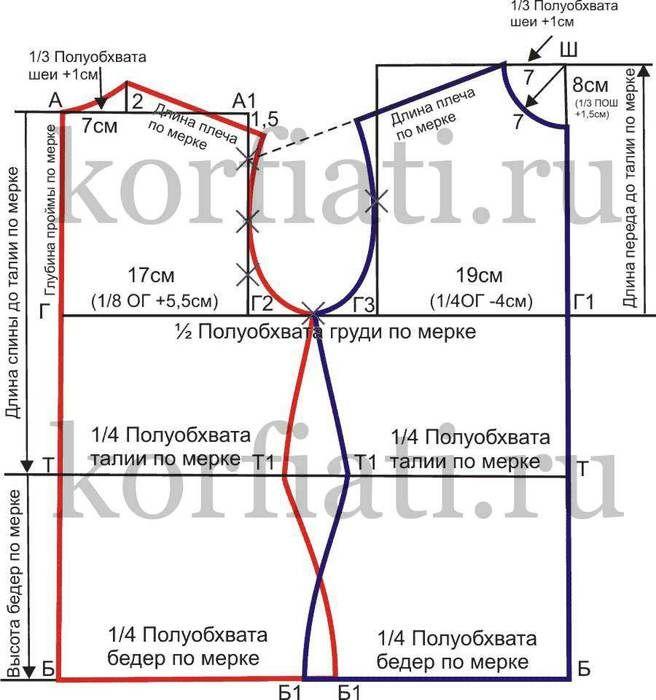 img1.liveinternet.ru images attach c 8 101 0 101000633_vikrojkabezvitachek1.jpg