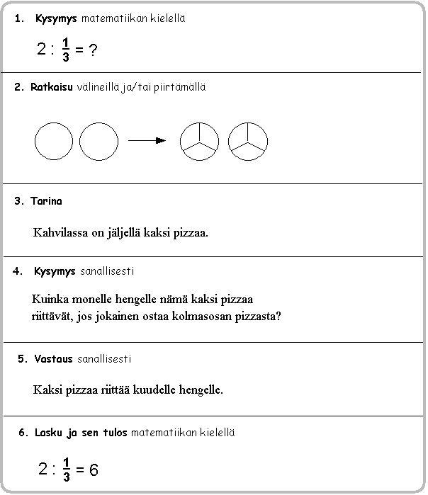 Tarinapaperi matikkaan