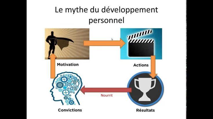 Le mythe du développement personnel