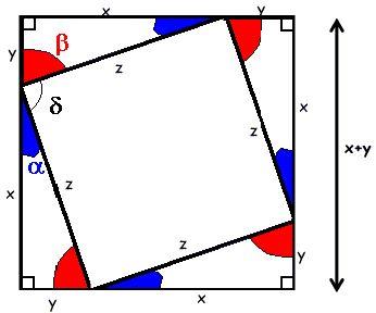 Une démonstration du théorème de PYTHAGORE - www.webclasse.fr