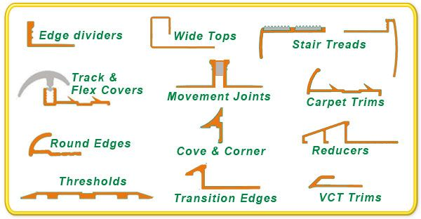 Genotek Floor Trims And Transitions For Ceramic Tile