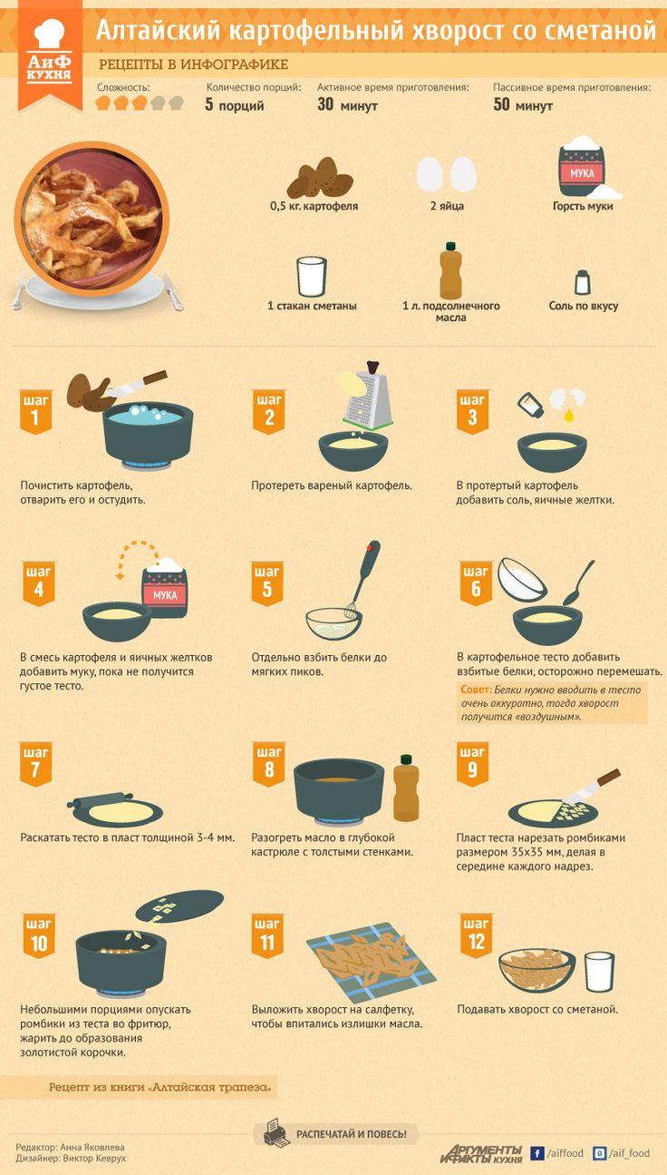 Альтернатива чипсам: Рецепт картофельного хвороста