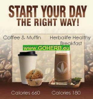 Start your day the RIGHT way!  Have YOU had your SHAKE today?  www.verywellness.com