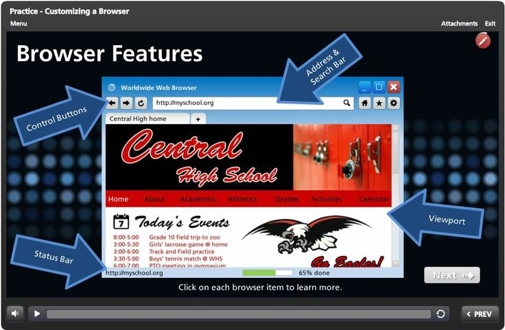 The 150 best computer applications education images on pinterest computer applications lesson plans the latest in web research fandeluxe Choice Image
