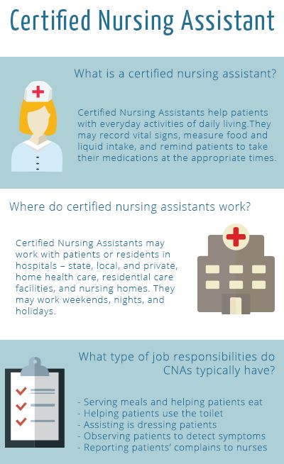 certified nursing assistant - Duties Of Nurse Assistant