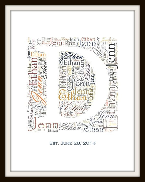 Name and Est Date Typography Word Wrap Print   8.5 by 11- Custom Order, Any Name/Colors- Wedding/Anniversary GIFT