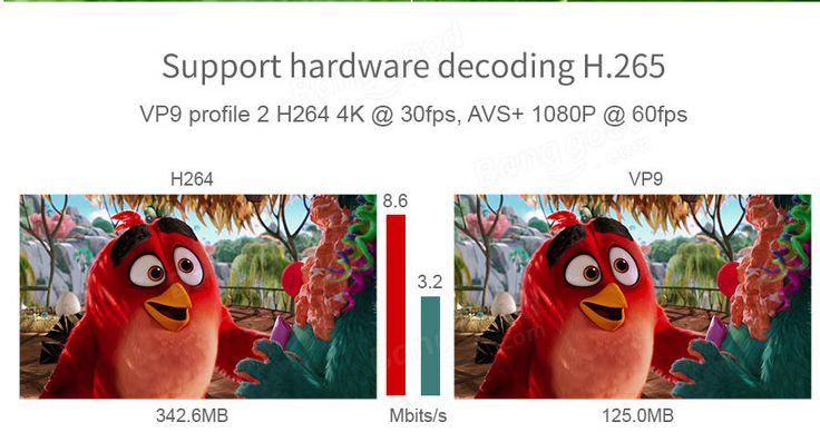 MECOOL M8S PRO PLUS Amlogic S905X Quad Core 2GB DDR3 RAM 16GB ROM Android 7.1 2.4G WiFi 100M LAN 4Kx2K 60fps HDR10 H.265 HEVC VP9 Android TV Box