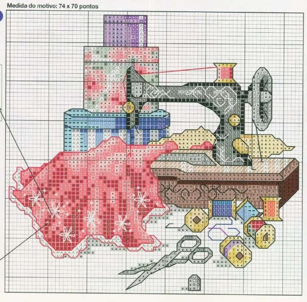 Cross-stitch Sewing Machine.. no color chart, just use pattern chart colors as your guide.. or choose your own colors.    Schema punto croce Macchina da cucire