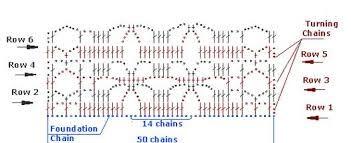Resultado de imagem para graficos de tapetes em croche