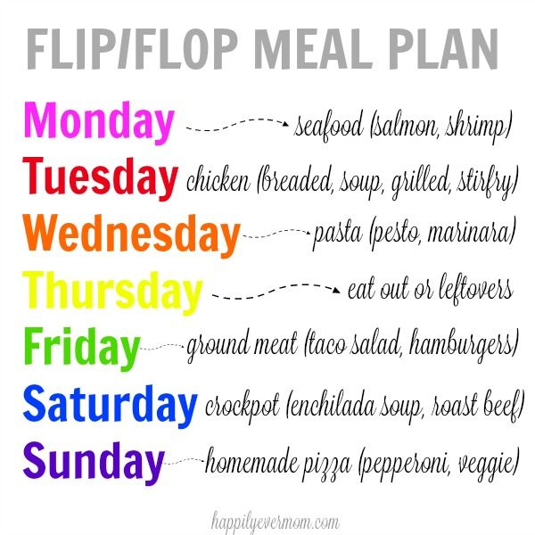 135 best Food  Meal Planning images on Pinterest Free printable - how to plan weekly meals for two