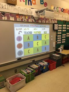 Math Workshop Made Simple:  Math Rotations Explained!