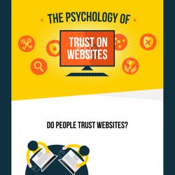 We carried out a survey to determine how users perceive security on online sites.  Did you know that actually 1 in 4 people don't trust any online o