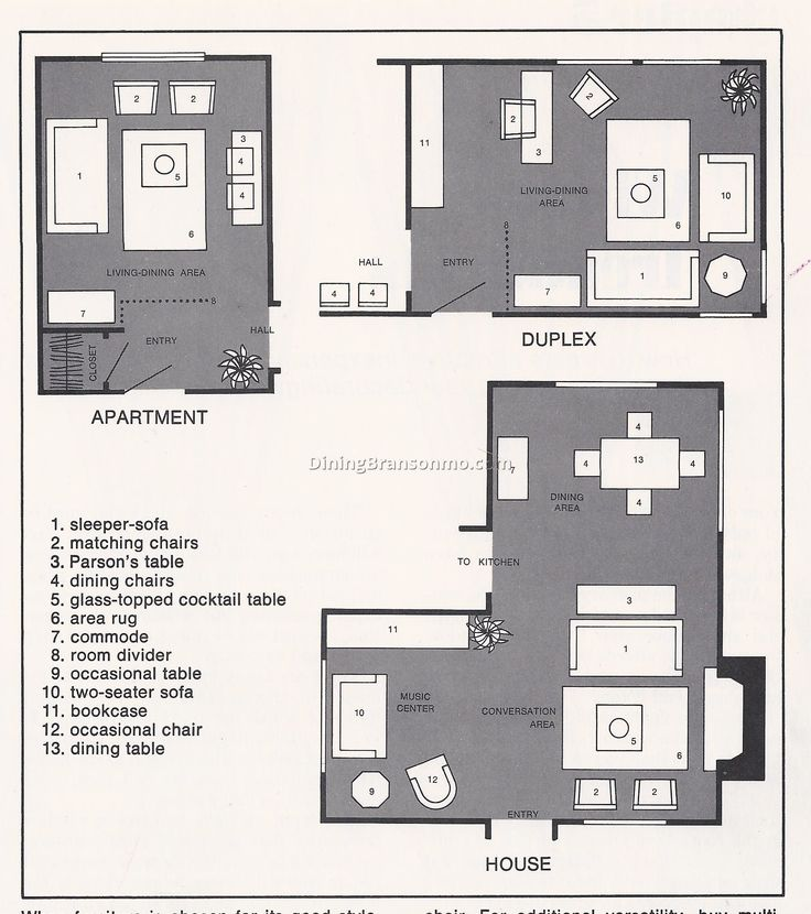 Open Floor Plan Furniture Layout   Dining room layout, L ...