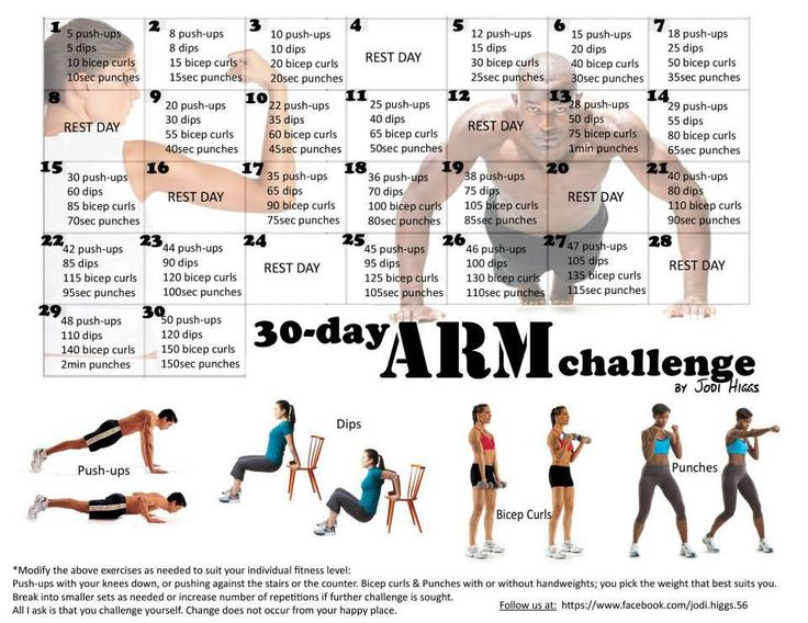 30 Day Arm Challenge – Are You Up For It ?   Piper's Run