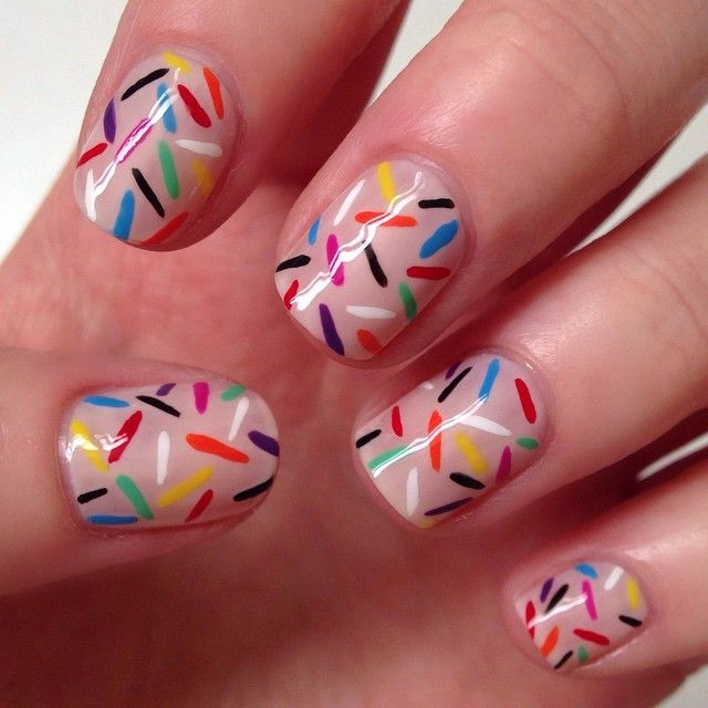 I ❤ NAILS BLOG — Birthday nails!  (inspired by @ciaomanhattan2012)