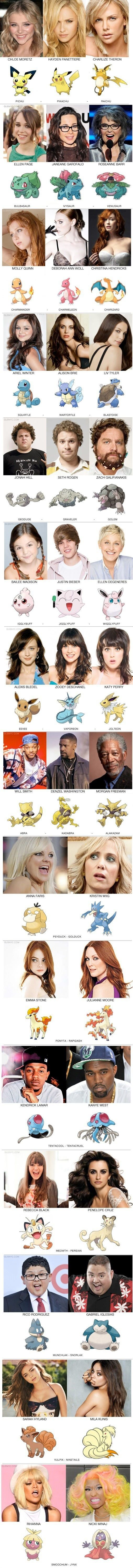 Celebrities and their corresponding Pokemon. This is so accurate it's hillarious