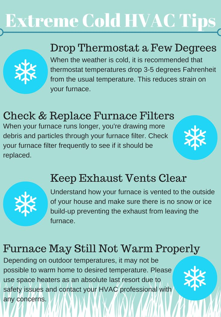 9 best air conditioning infographics images on pinterest for How to choose a furnace for your home