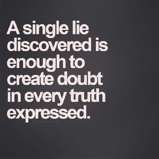 quotes on honesty and integrity - Google Search