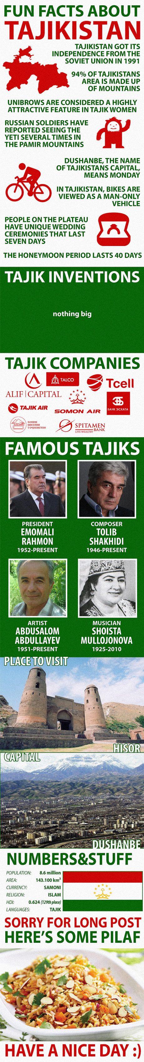Fun Facts about Tajikistan