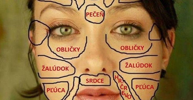 činska-mapa tváre odhaľuje s čím vaše telo práve bojuje
